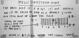Songs_Teen_Spirit