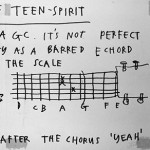Songs_Teen_Spirit